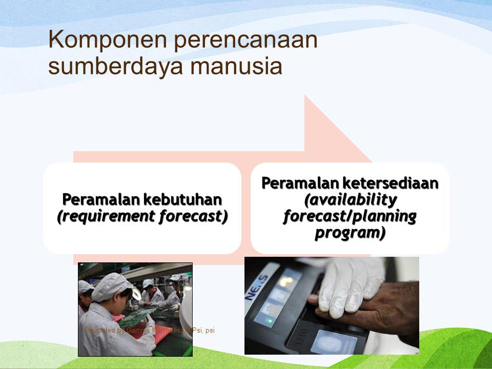 Komponen perencanaan sumberdaya manusia Peramalan kebutuhan (requirement forecast) Peramalan ketersediaan (availability forecast/planning program) Pre