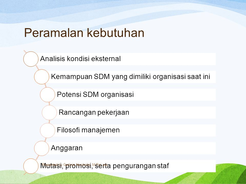 Peramalan kebutuhan Analisis kondisi eksternal Kemampuan SDM yang dimiliki organisasi saat ini Potensi SDM organisasi Rancangan pekerjaan Filosofi man