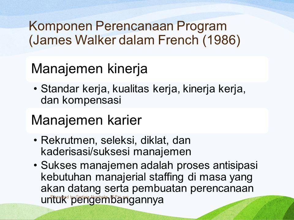 Komponen Perencanaan Program (James Walker dalam French (1986) Manajemen kinerja Standar kerja, kualitas kerja, kinerja kerja, dan kompensasi Manajeme