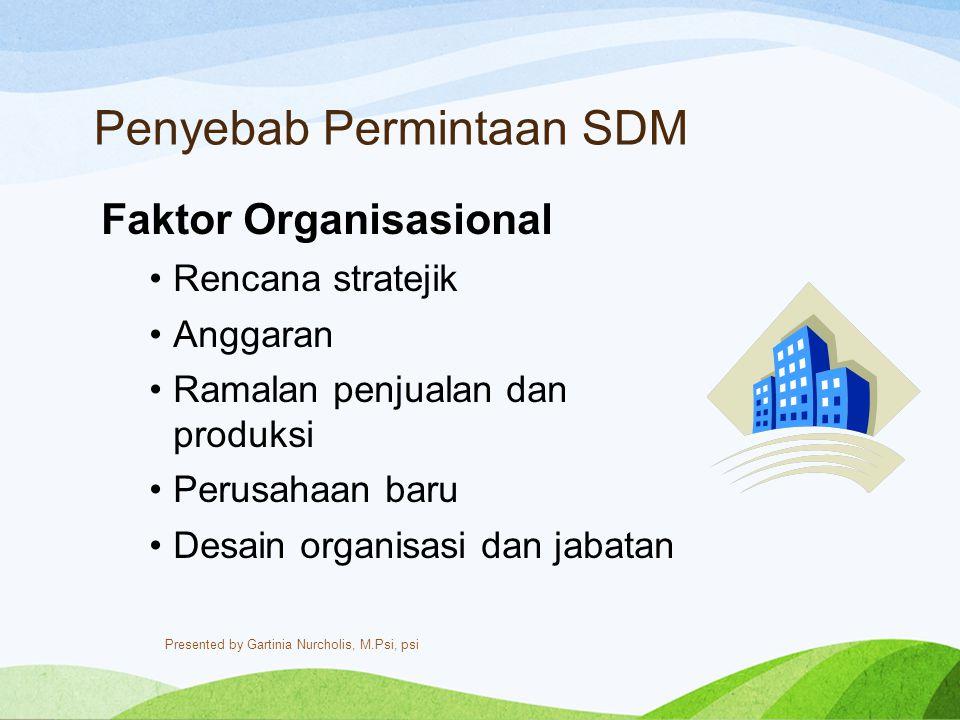 Penyebab Permintaan SDM Faktor Organisasional Rencana stratejik Anggaran Ramalan penjualan dan produksi Perusahaan baru Desain organisasi dan jabatan