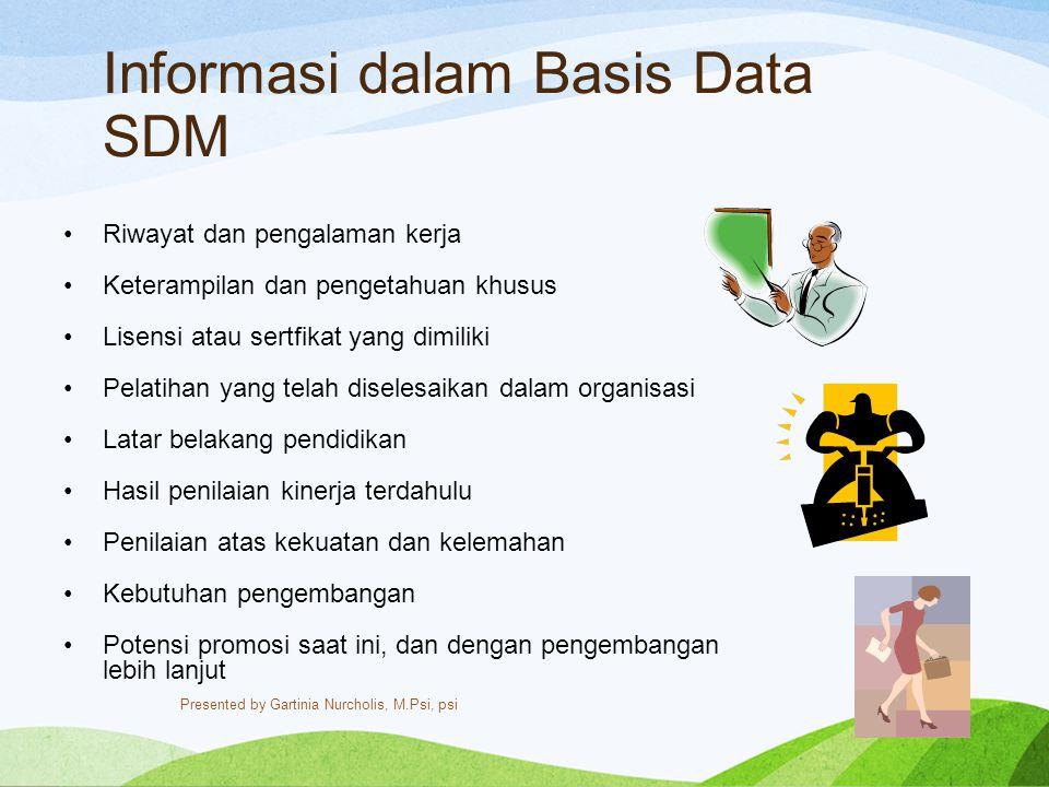 Informasi dalam Basis Data SDM Riwayat dan pengalaman kerja Keterampilan dan pengetahuan khusus Lisensi atau sertfikat yang dimiliki Pelatihan yang te