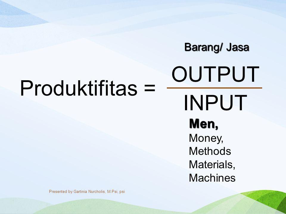 Barang/ Jasa Men,Money,MethodsMaterials,Machines Produktifitas = INPUT OUTPUT Presented by Gartinia Nurcholis, M.Psi, psi