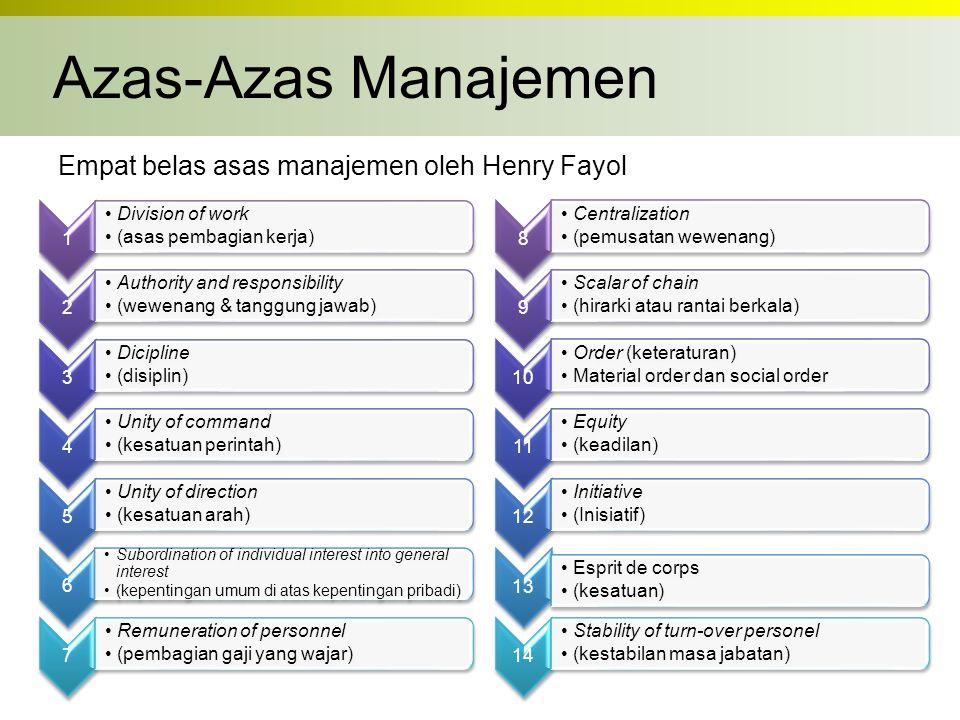 Empat belas asas manajemen oleh Henry Fayol 1 Division of work (asas pembagian kerja) 2 Authority and responsibility (wewenang & tanggung jawab) 3 Dic