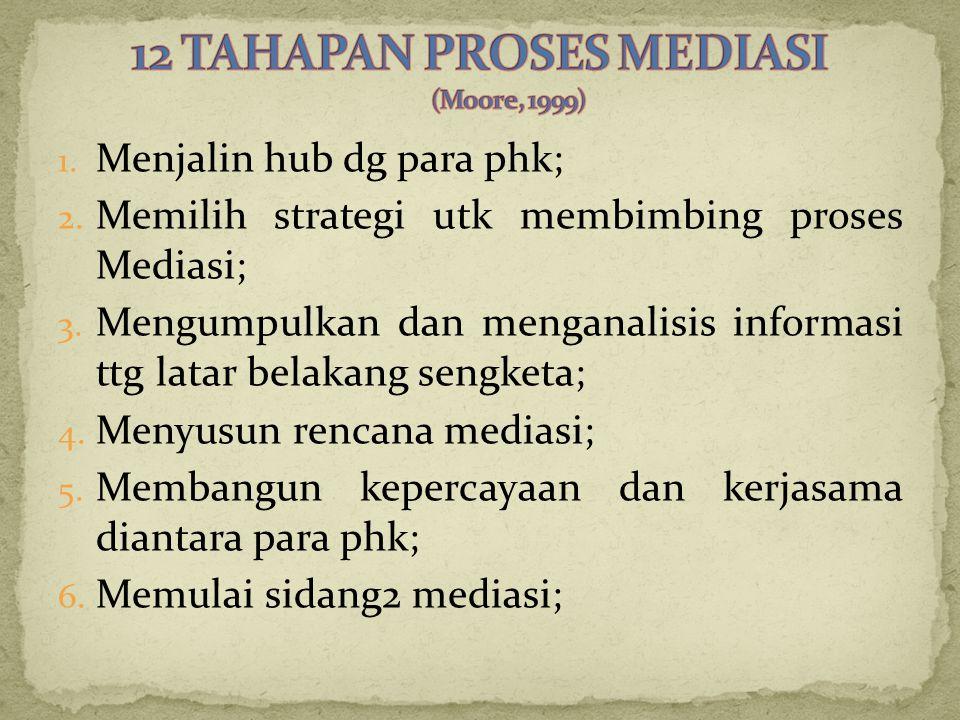 1. Menjalin hub dg para phk; 2. Memilih strategi utk membimbing proses Mediasi; 3.