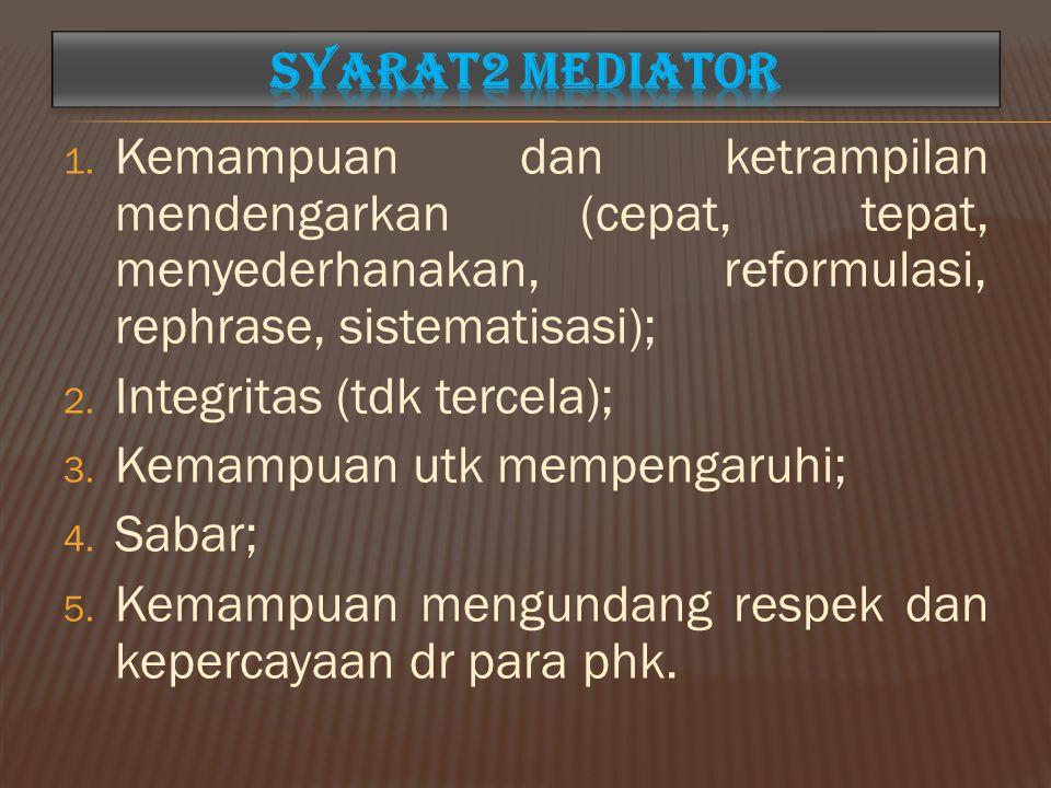 1. Kemampuan dan ketrampilan mendengarkan (cepat, tepat, menyederhanakan, reformulasi, rephrase, sistematisasi); 2. Integritas (tdk tercela); 3. Kemam