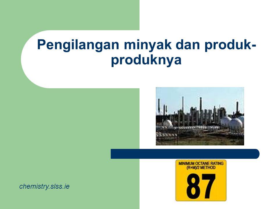 Aspal (padat) Bensin (cair) gas Produk produk hidrokarbon