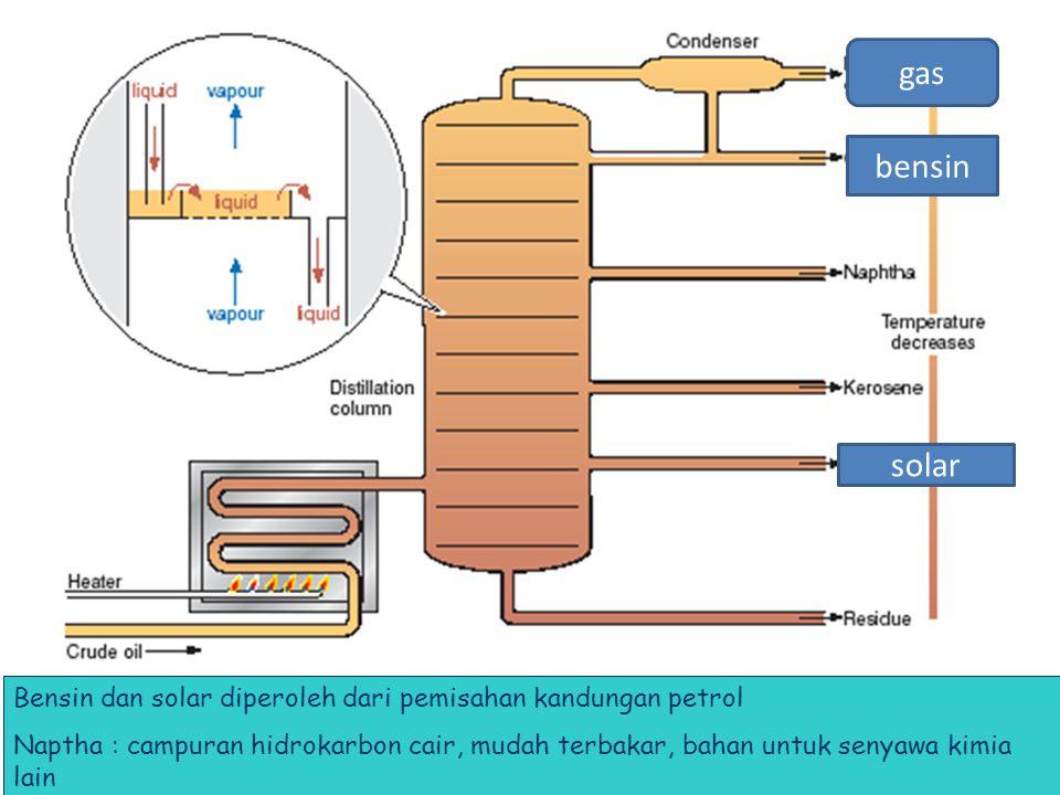 Sebelum digunakan, minyak mentah harus di- refinery Hidrocarbon-hidrokarbon dipisah dengan distillation , yang menghasilkan berbagai jenis minyak dan gas
