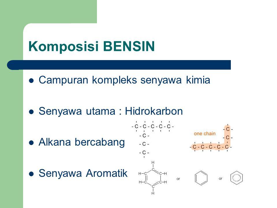 Komposisi BENSIN Campuran kompleks senyawa kimia Senyawa utama : Hidrokarbon Alkana bercabang Senyawa Aromatik