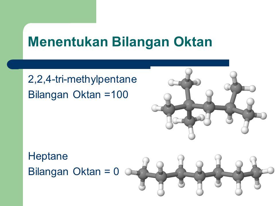 2,2,4-tri-methylpentane Bilangan Oktan =100 Heptane Bilangan Oktan = 0 Menentukan Bilangan Oktan