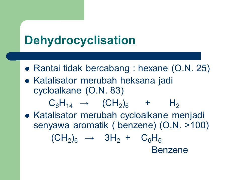 Pemecahan senyawa kerosine atau diesel yang kompleks Dengan suhu tinggi dan katalisator, menjadi senyawa yang sederhana Menjadi senyawa rantai jenuh (bilangan oktan jadi tinggi)