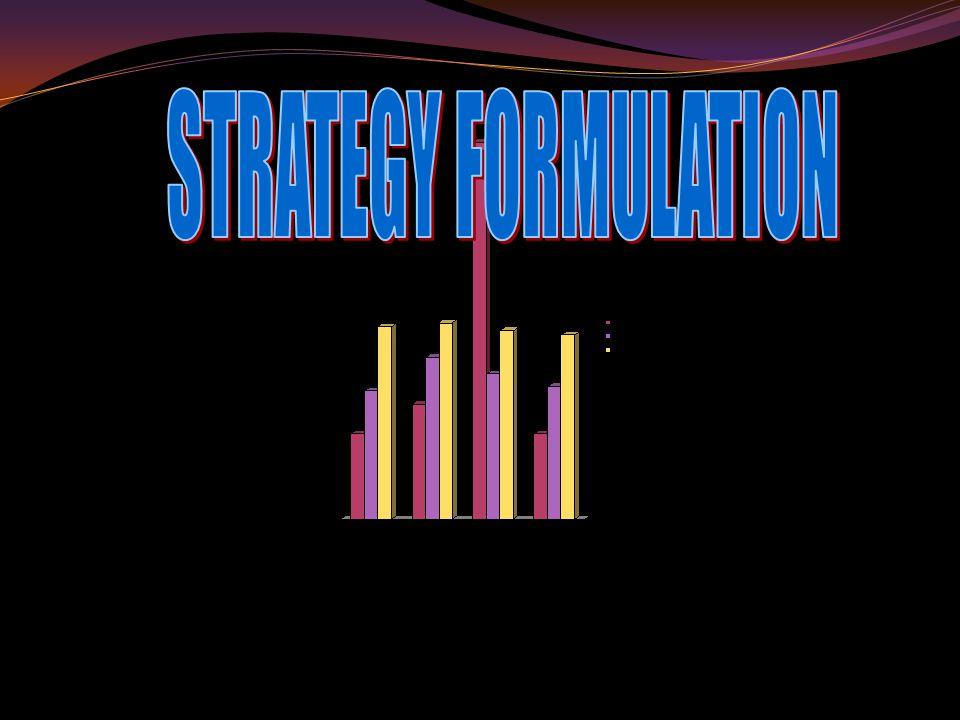 OUTLINE PERTEMUAN 9 bct 10 FORMULASI STRATEGIK MENYUSUN VISI DAN MISI CUSTOMER SOCIAL DAN ETIKA BISNIS STRATEGIC INTENT DISKUSI INFORMASI DARI INTERNET ATAU BUKU