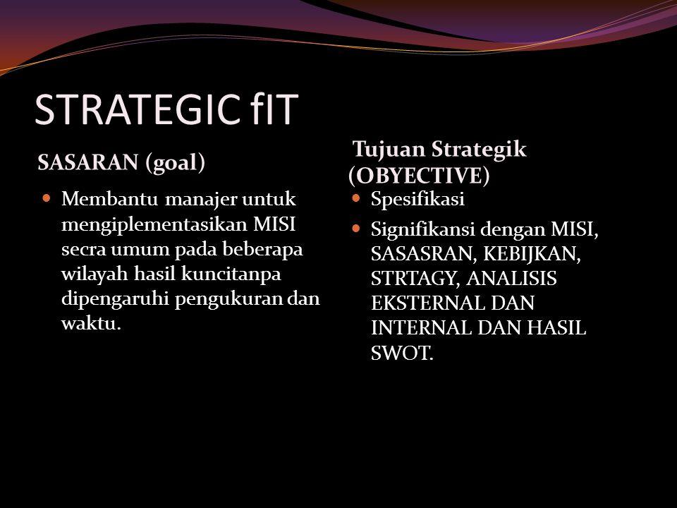 STRATEGIC fIT SASARAN (goal) Tujuan Strategik (OBYECTIVE) Membantu manajer untuk mengiplementasikan MISI secra umum pada beberapa wilayah hasil kuncit