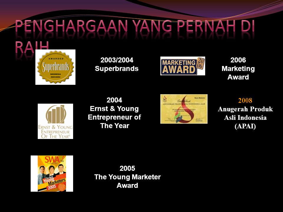 2003/2004 Superbrands 2004 Ernst & Young Entrepreneur of The Year 2005 The Young Marketer Award 2006 Marketing Award 2008 Anugerah Produk Asli Indonesia (APAI)