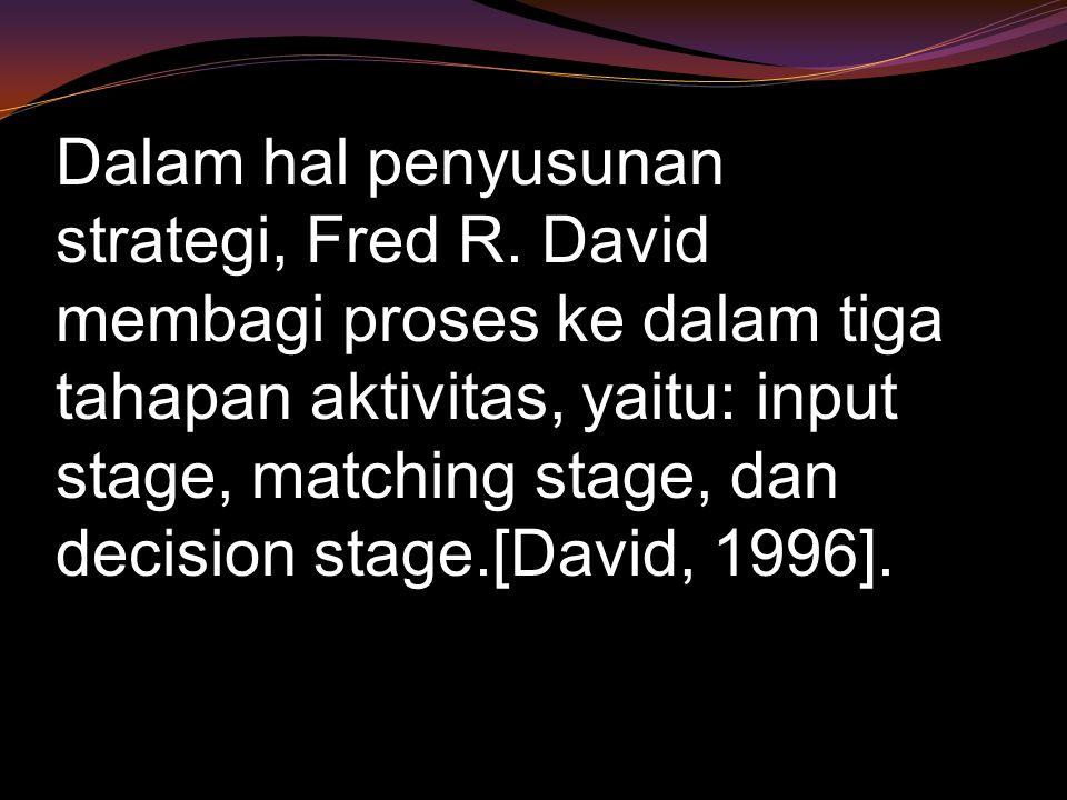 Dalam hal penyusunan strategi, Fred R. David membagi proses ke dalam tiga tahapan aktivitas, yaitu: input stage, matching stage, dan decision stage.[D