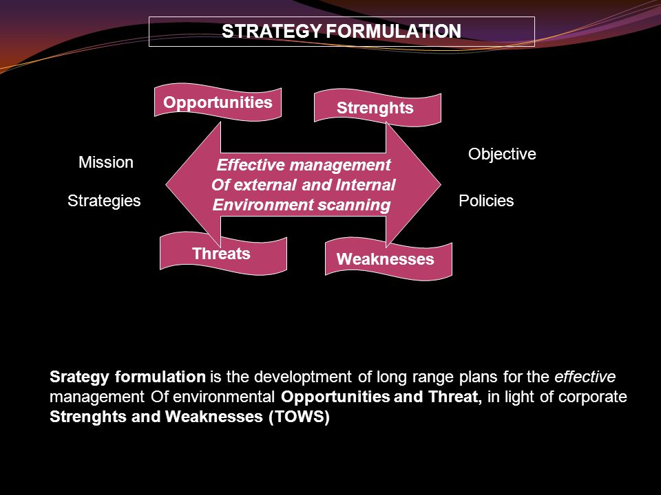 STRATEGY FORMULATION Srategy formulation is the developtment of long range plans for the effective management Of environmental Opportunities and Threat, in light of corporate Strenghts and Weaknesses (TOWS) Opportunities Weaknesses Threats Strenghts Effective management Of external and Internal Environment scanning StrategiesPolicies Mission Objective
