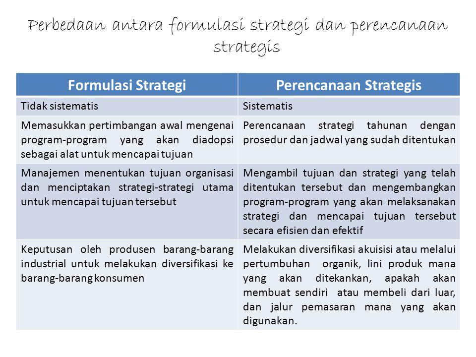 Perbedaan antara formulasi strategi dan perencanaan strategis Formulasi StrategiPerencanaan Strategis Tidak sistematisSistematis Memasukkan pertimbang