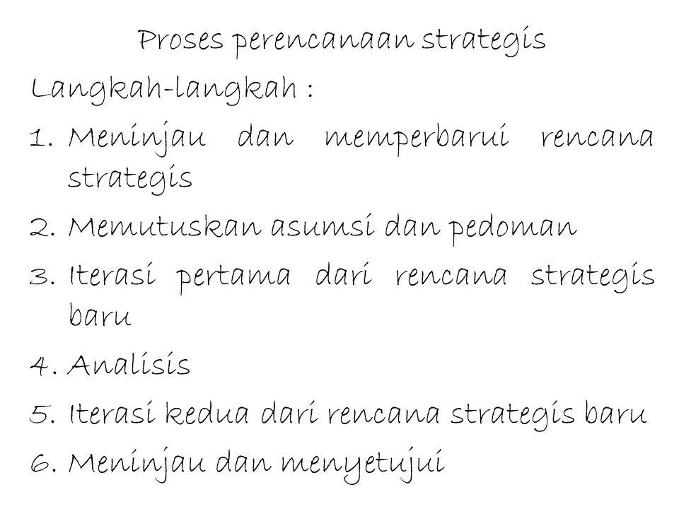 Proses perencanaan strategis Langkah-langkah : 1.Meninjau dan memperbarui rencana strategis 2.Memutuskan asumsi dan pedoman 3.Iterasi pertama dari ren