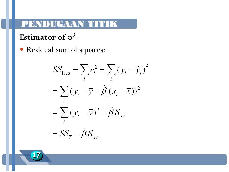 PENDUGAAN TITIK 1717 Estimator of  2 Residual sum of squares: