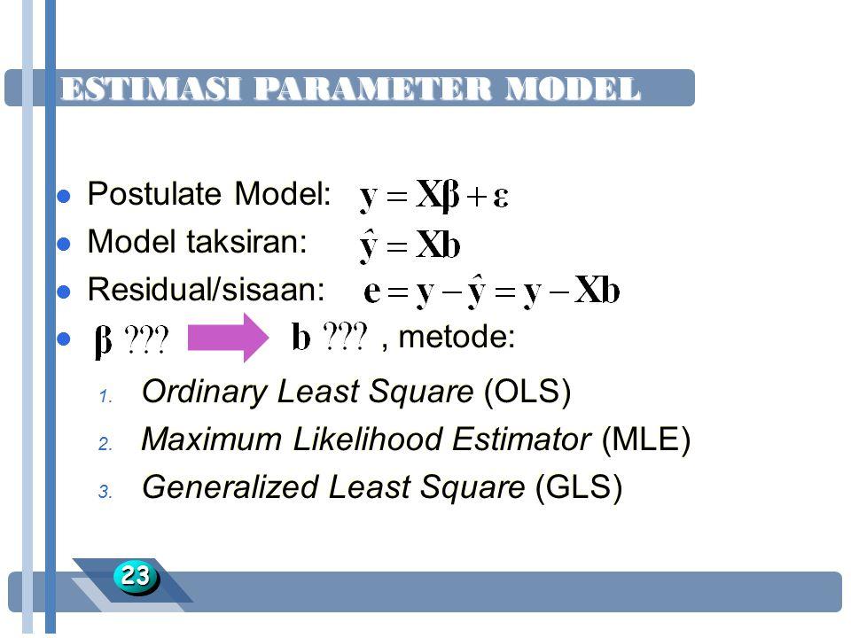 ESTIMASI PARAMETER MODEL 2323 l Postulate Model: l Model taksiran: l Residual/sisaan: l, metode: 1. Ordinary Least Square (OLS) 2. Maximum Likelihood