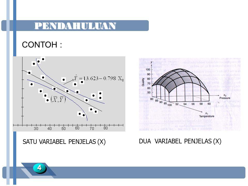 PENDAHULUAN 44 SATU VARIABEL PENJELAS (X) DUA VARIABEL PENJELAS (X) CONTOH :