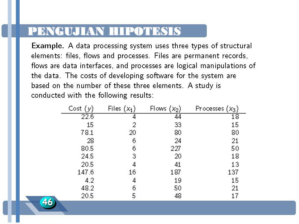 PENGUJIAN HIPOTESIS 4646