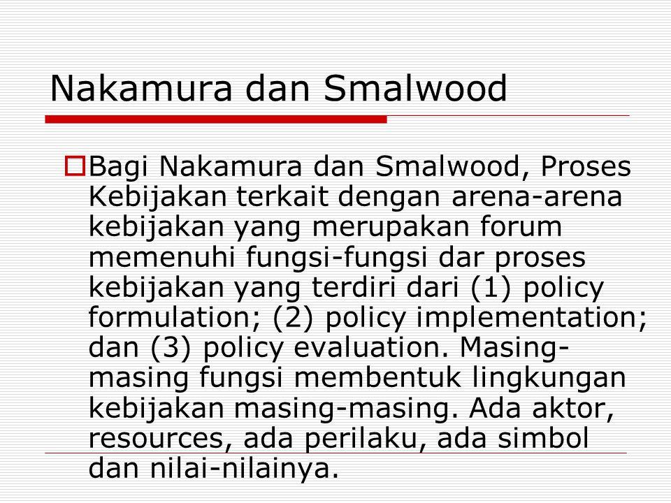 Nakamura dan Smalwood  Bagi Nakamura dan Smalwood, Proses Kebijakan terkait dengan arena-arena kebijakan yang merupakan forum memenuhi fungsi-fungsi dar proses kebijakan yang terdiri dari (1) policy formulation; (2) policy implementation; dan (3) policy evaluation.