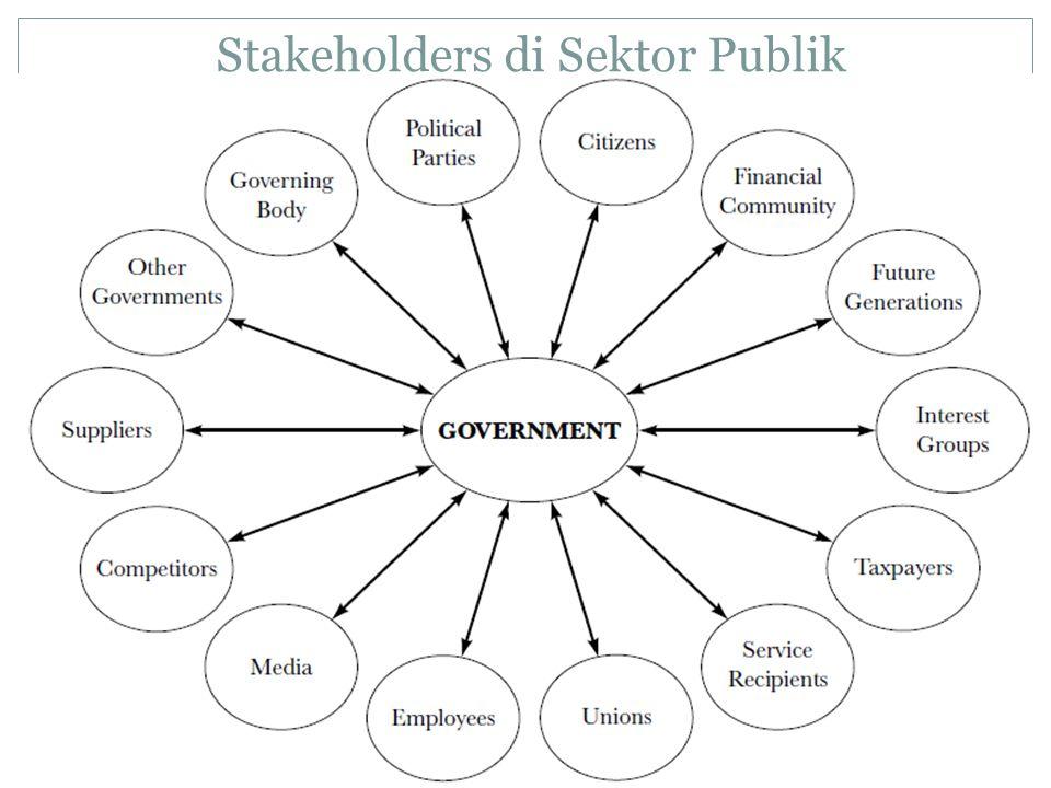 Stakeholders di Sektor Publik