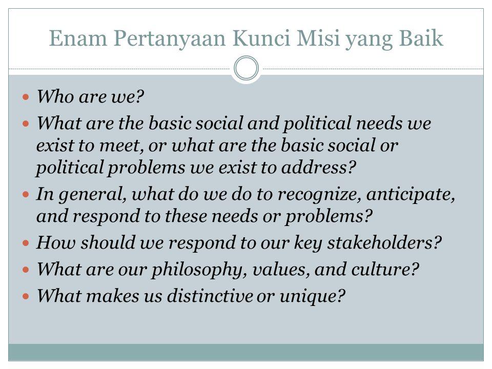 Enam Pertanyaan Kunci Misi yang Baik Who are we.