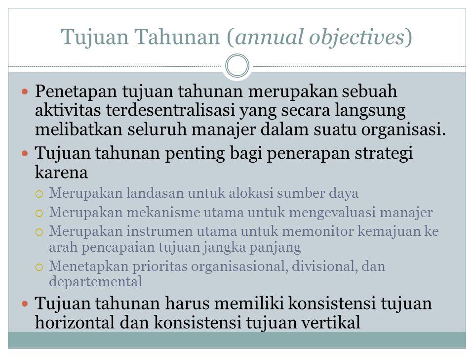Tujuan Tahunan (annual objectives) Penetapan tujuan tahunan merupakan sebuah aktivitas terdesentralisasi yang secara langsung melibatkan seluruh manajer dalam suatu organisasi.