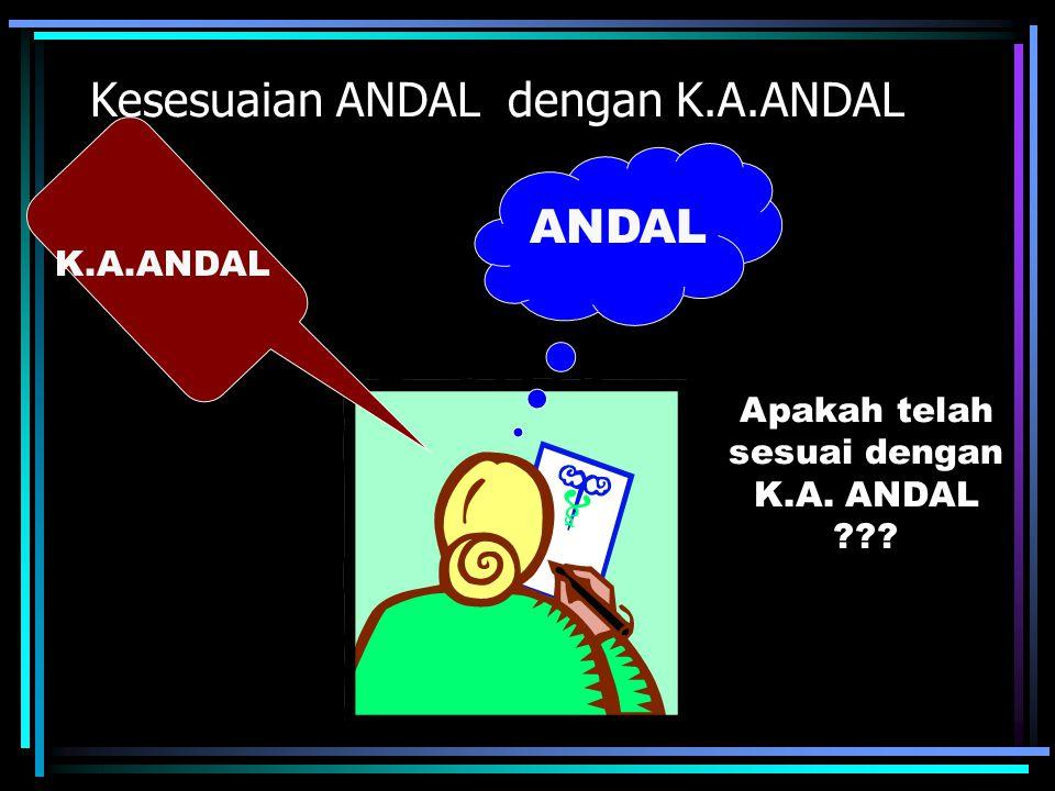 Kesesuaian ANDAL dengan K.A.ANDAL K.A.ANDAL ANDAL Apakah telah sesuai dengan K.A. ANDAL ???