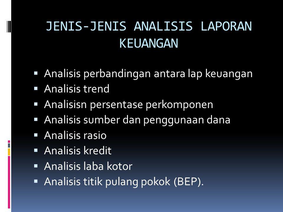 JENIS-JENIS ANALISIS LAPORAN KEUANGAN  Analisis perbandingan antara lap keuangan  Analisis trend  Analisisn persentase perkomponen  Analisis sumbe