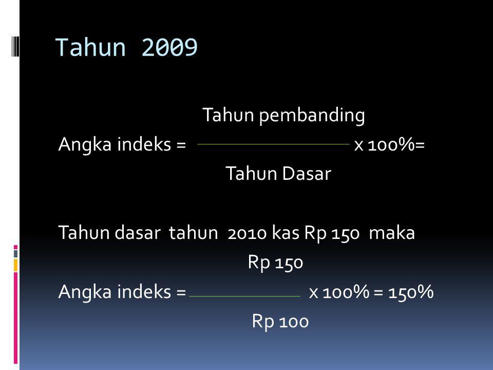 Tahun 2009 Tahun pembanding Angka indeks = x 100%= Tahun Dasar Tahun dasar tahun 2010 kas Rp 150 maka Rp 150 Angka indeks = x 100% = 150% Rp 100