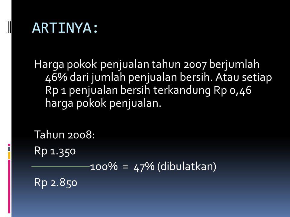 ARTINYA: Harga pokok penjualan tahun 2007 berjumlah 46% dari jumlah penjualan bersih. Atau setiap Rp 1 penjualan bersih terkandung Rp 0,46 harga pokok