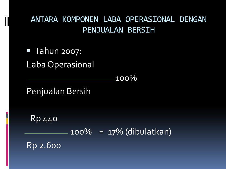 ANTARA KOMPONEN LABA OPERASIONAL DENGAN PENJUALAN BERSIH  Tahun 2007: Laba Operasional 100% Penjualan Bersih Rp 440 100% = 17% (dibulatkan) Rp 2.600
