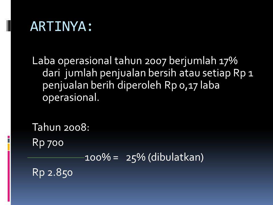 ARTINYA: Laba operasional tahun 2007 berjumlah 17% dari jumlah penjualan bersih atau setiap Rp 1 penjualan berih diperoleh Rp 0,17 laba operasional. T