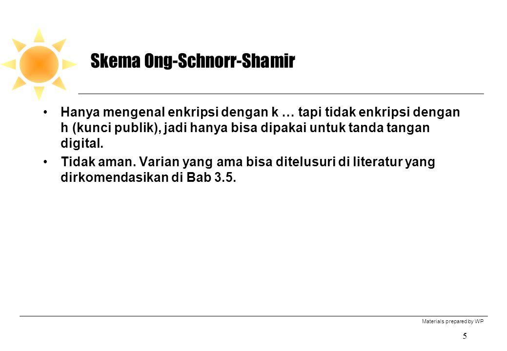 Materials prepared by WP 5 Skema Ong-Schnorr-Shamir Hanya mengenal enkripsi dengan k … tapi tidak enkripsi dengan h (kunci publik), jadi hanya bisa di
