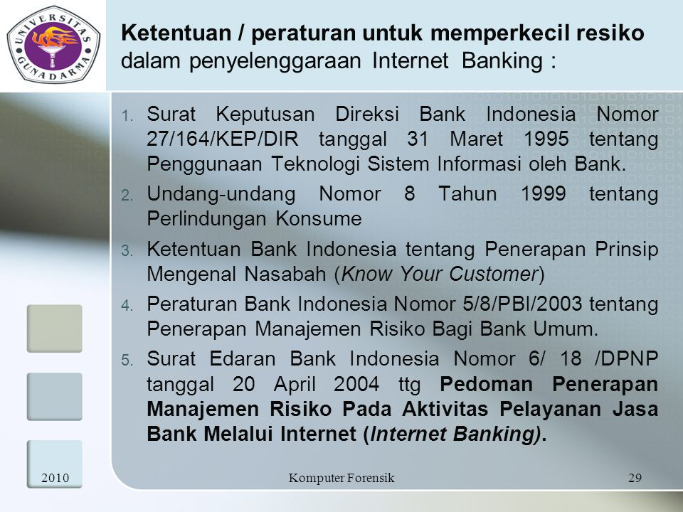 Ketentuan / peraturan untuk memperkecil resiko dalam penyelenggaraan Internet Banking : 1. Surat Keputusan Direksi Bank Indonesia Nomor 27/164/KEP/DIR