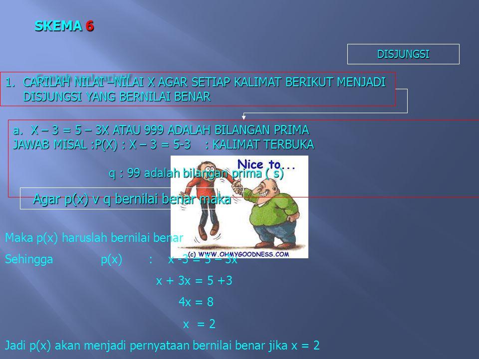 Lanjutan Contoh Contoh b. 3 -1 = 1 atau 2 + 1 = 4 Jawab : misal p : 3 – 1 = 1: (s) q : 2 + 1 = 4: (s) q : 2 + 1 = 4: (s) P ۸ q SEHINGGA P ۸ q BERNILAI
