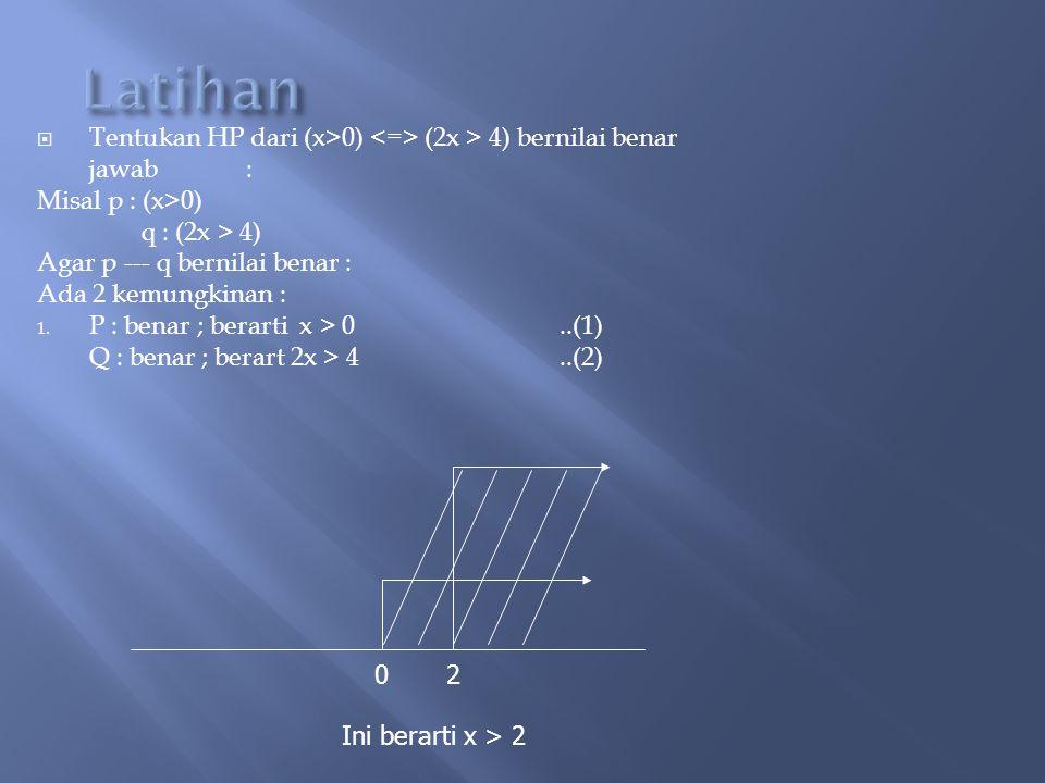 Contoh Tentukan nilai kebenaran pernyataan berikut : 2 m-n = 2 m – 2 n jika dan hanya jika 2 5 – 2 = 2323 Jawab: Misal p : 2 m-n = 2m 2m – 2 n : (S) q