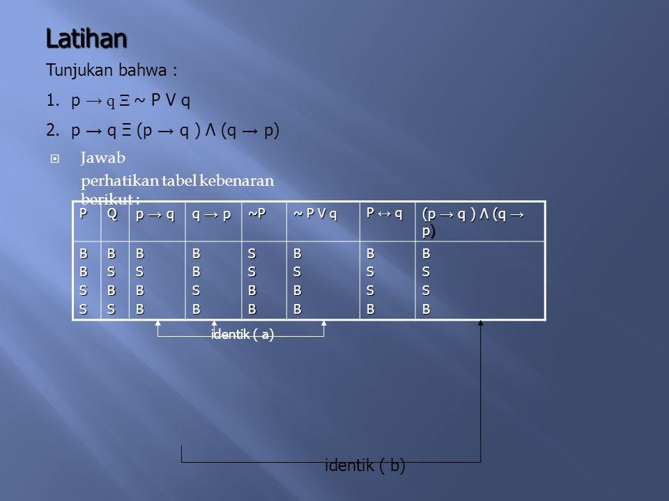  Misal pernyataan P (p,q,r,…..) equivalen dengan Q (p,q,r,…), maka ditulis P (p,q,r,…..) Ξ Q (p,q,r,…),  Contoh : tunjukan bahwa ~(p Λ ~q) Ξ ~p v q