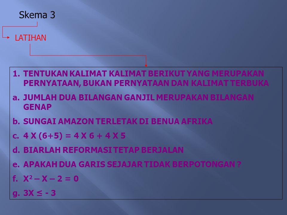 6.x+6= 8 : X єa:( Kalmat tebuka ) akan menjadi pernyataan benar jika x = 2 ingat: x+6 = 8 X єa x = 8 – 6 x = 2 sehingga jika x = 2 disubstitusikan: (2