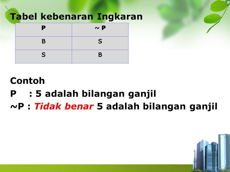 Tabel kebenaran Ingkaran Contoh P : 5 adalah bilangan ganjil ~P : Tidak benar 5 adalah bilangan ganjil