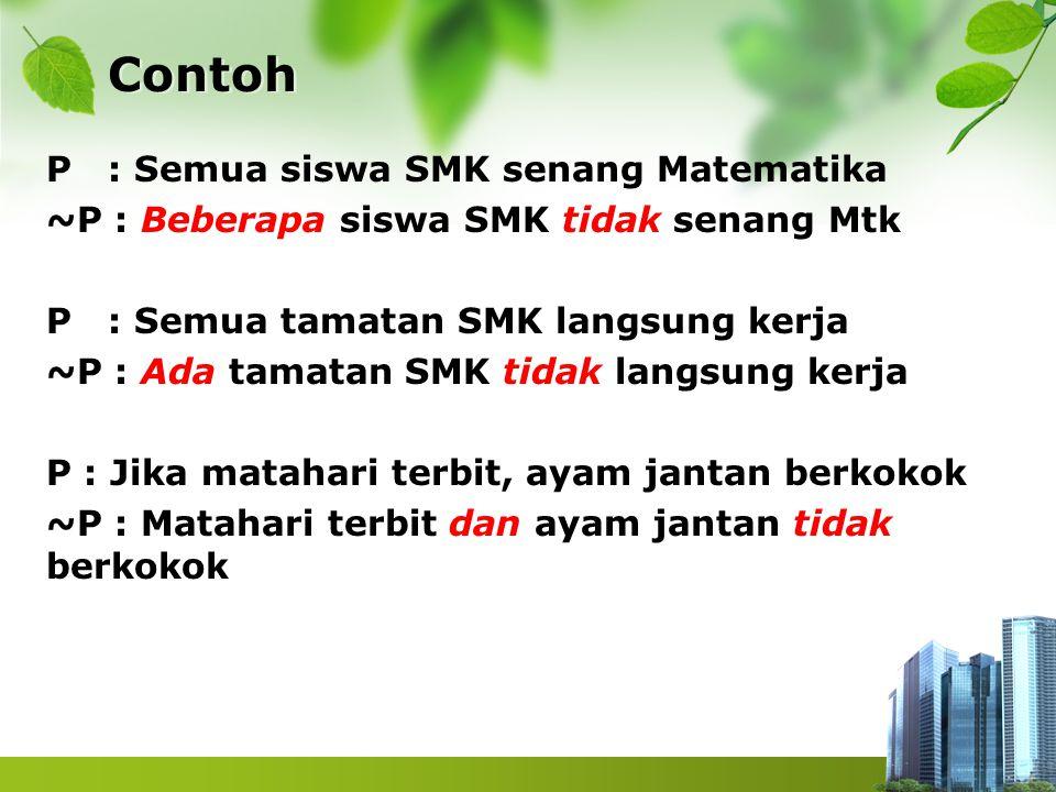 Contoh P : Semua siswa SMK senang Matematika ~P : Beberapa siswa SMK tidak senang Mtk P : Semua tamatan SMK langsung kerja ~P : Ada tamatan SMK tidak