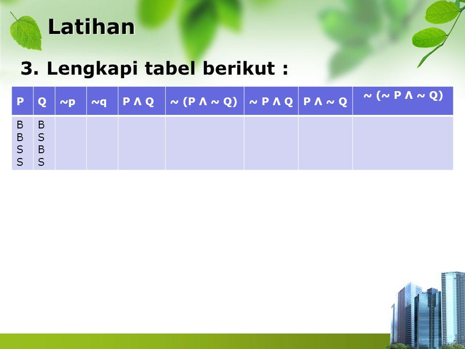Latihan 3.Lengkapi tabel berikut : PQ~p~qP Λ Q~ (P Λ ~ Q)~ P Λ QP Λ ~ Q ~ (~ P Λ ~ Q) BBSSBBSS BSBSBSBS