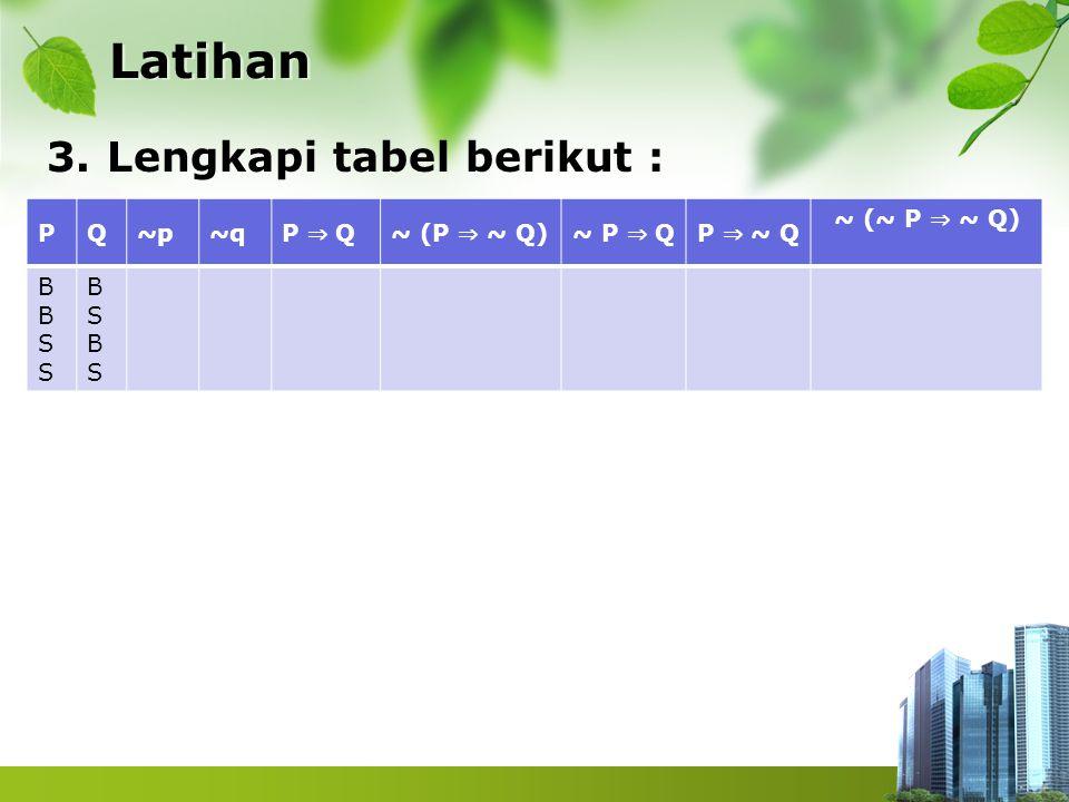 Latihan 3.Lengkapi tabel berikut : PQ~p~q P ⇒ Q~ (P ⇒ ~ Q)~ P ⇒ QP ⇒ ~ Q ~ (~ P ⇒ ~ Q) BBSSBBSS BSBSBSBS