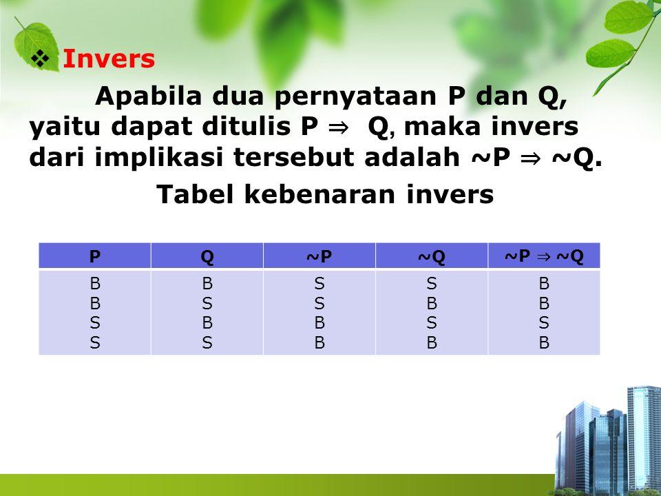  Invers Apabila dua pernyataan P dan Q, yaitu dapat ditulis P ⇒ Q, maka invers dari implikasi tersebut adalah ~P ⇒ ~Q. Tabel kebenaran invers PQ~P~Q