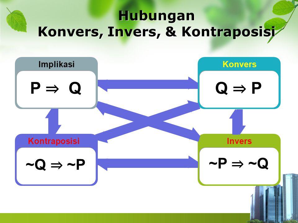 Hubungan Konvers, Invers, & Kontraposisi Hubungan Konvers, Invers, & Kontraposisi Kontraposisi ~Q ⇒ ~P Implikasi P ⇒ Q Invers ~P ⇒ ~Q Konvers Q ⇒ P