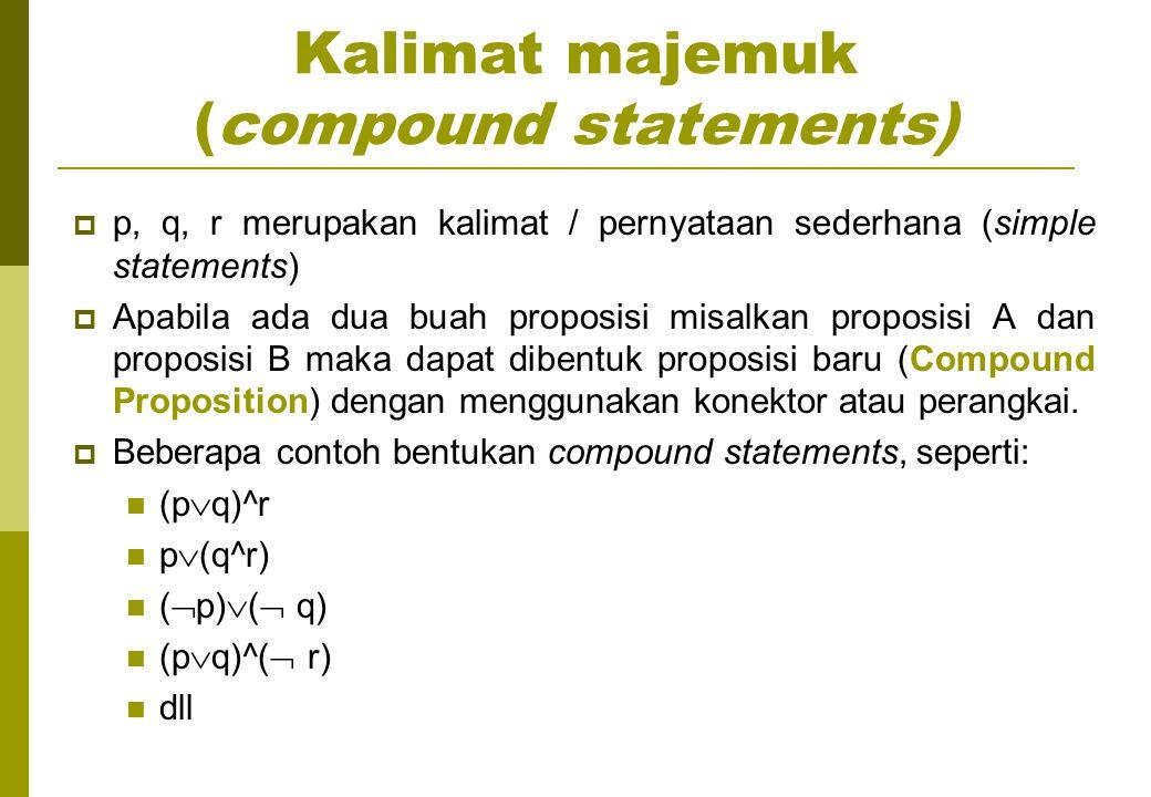 Kalimat majemuk (compound statements)  p, q, r merupakan kalimat / pernyataan sederhana (simple statements)  Apabila ada dua buah proposisi misalkan