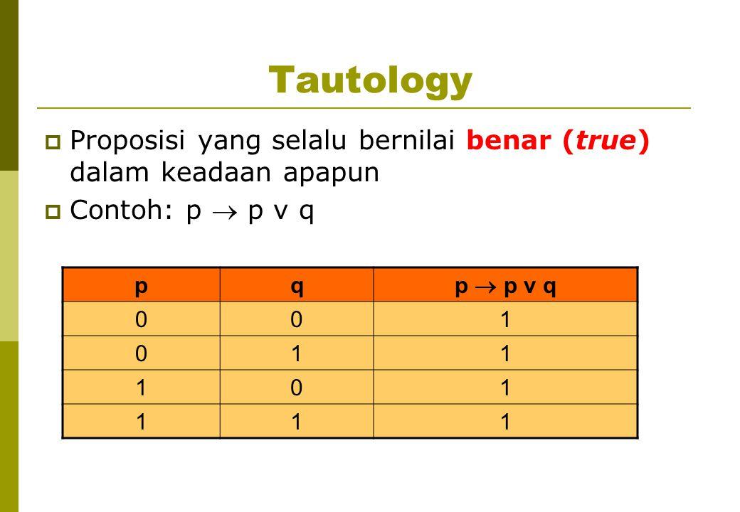 Tautology  Proposisi yang selalu bernilai benar (true) dalam keadaan apapun  Contoh: p  p v q pq p  p v q 001 011 101 111