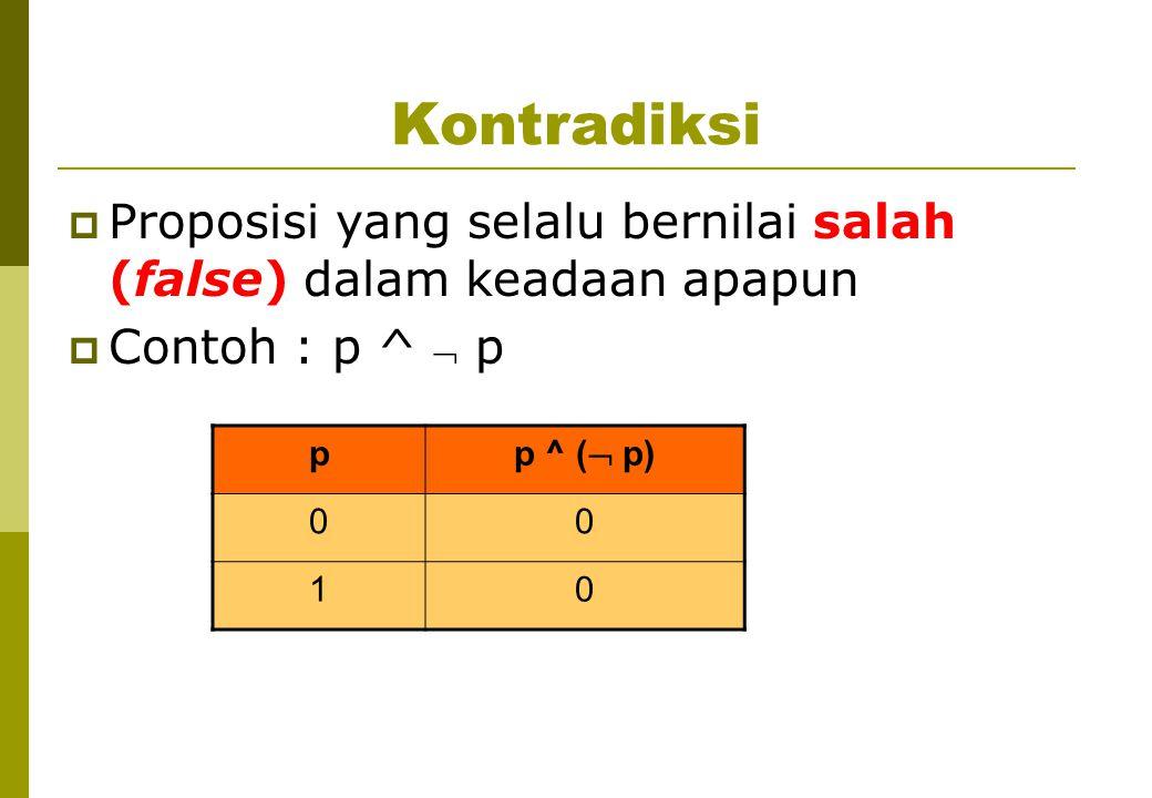 Kontradiksi  Proposisi yang selalu bernilai salah (false) dalam keadaan apapun  Contoh : p ^  p p p ^ (  p) 00 10